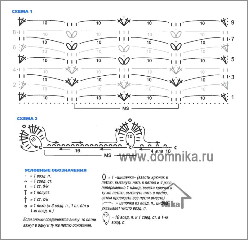 Схемы вязания из журнала сабрина крючком.