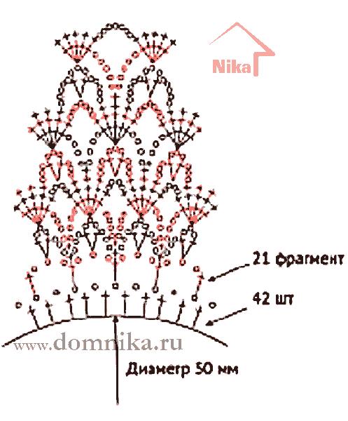 Вязание шали спицами модели и схемы