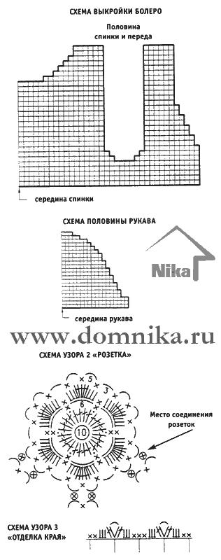 Вязанные кружева, кайма, мережка .  Образцы и схемы кружевного вязания по Н.Семеновой.