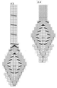 Модные шапки для женщин схемы вязания