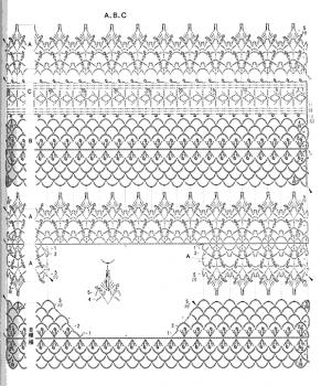Вязание женской кофточки крючком