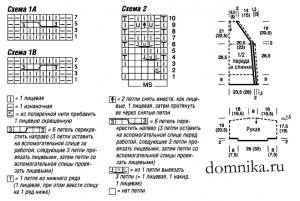 koftochka-reglan-sverhu-shema