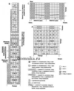 koftochka-s-kosami-i-azhurom-shema