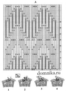 krasnaja-koftochka-domnika-shema-1