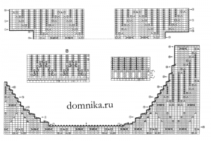 krasnaja-koftochka-domnika-shema-2