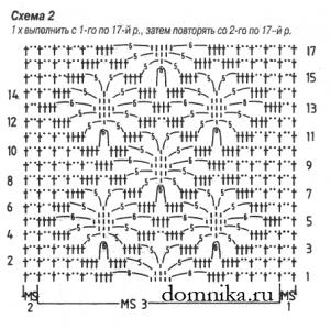 letnjaja-koftochka-filejnaja-shema2