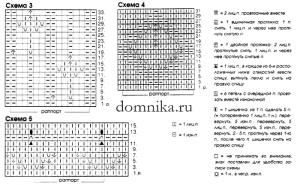 letnjaja-koftochka-s-uzorami-shema-2