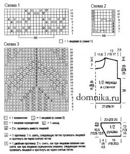 letnjaja-koftochka-s-uzornoj-polosoj-shema