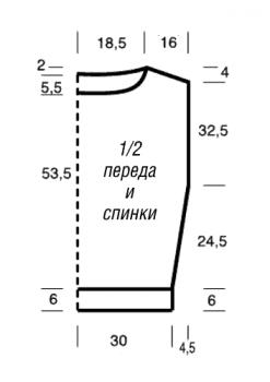 Вязаная кофточка Plus Size выкройка