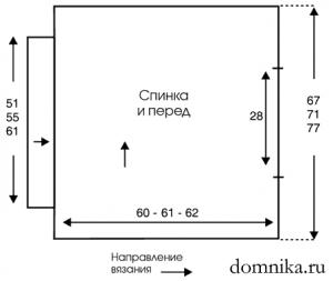 zhenskaja-koftochka-spicami-vykrojka
