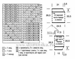 Схема вязания летней кофты спицами