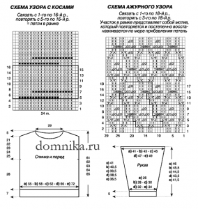 zhenskij-pulover-s-kosami-vykrojka