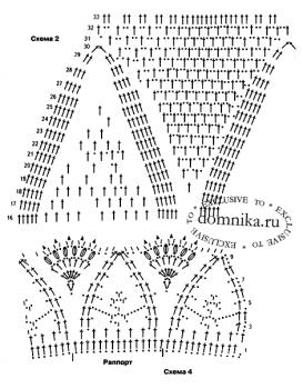 Детские летние шапочки крючком схемы