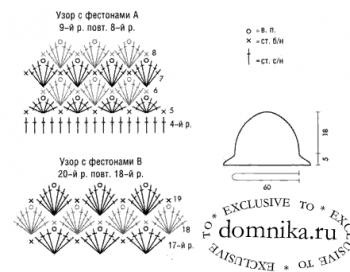 шапочка для женщин вязание крючком схемы