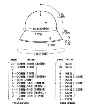 Простая стильная шляпка