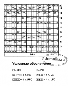 shapka-s-relefnym-uzorom-shema