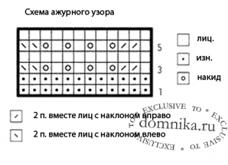 shapka-spicami-uzor-shema