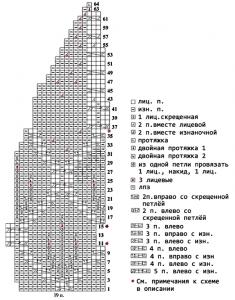 zhenskaja-shapka-spicami-shema