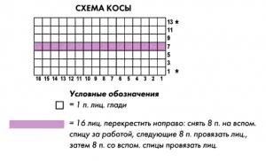 dlinnyj-sharf-snud-shema