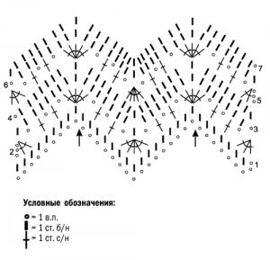 sharf-krjuchkom-moherovyj-shema-vjazanija