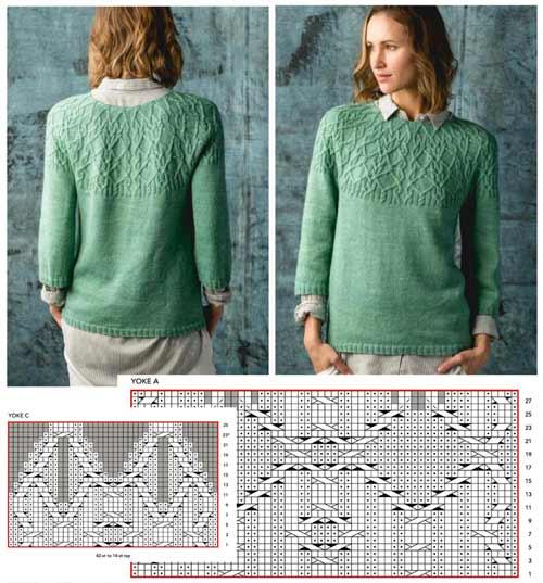 Женский свитер спицами с круглой кокеткой