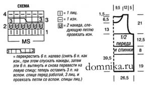 uzor-dlja-letnej-koftochki-shema