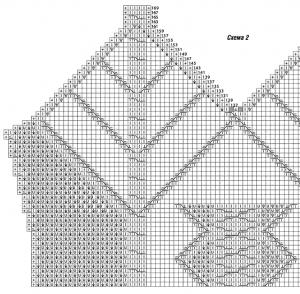 voshititelnyj-topik-shema2