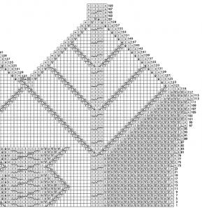 voshititelnyj-topik-shema3