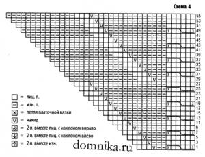 tunika-dlja-polnyh-spicami-shema-4