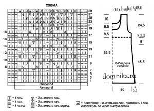tunika-spicami-shema-domnika