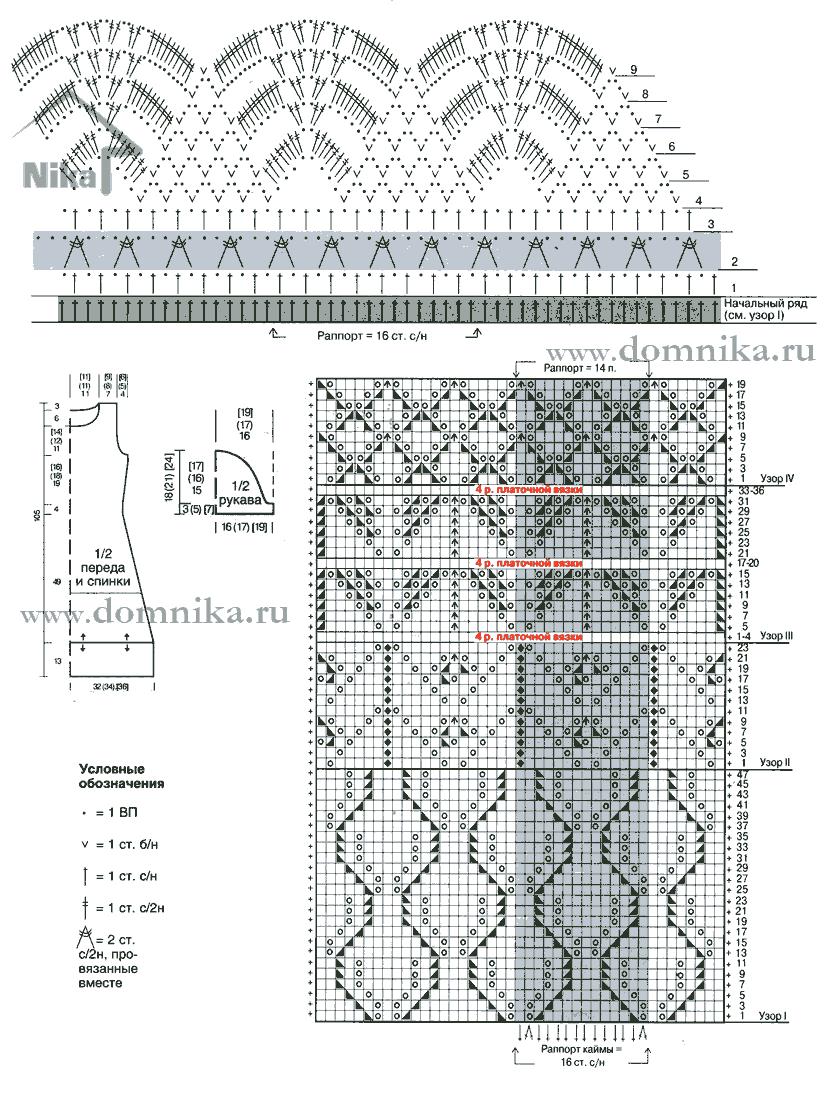 Вязание ажурного платья спицами с описанием