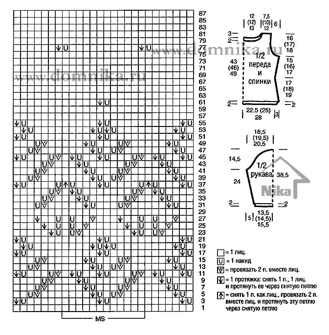 Вязаные спицами женские кофточки схемы описание6