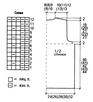 Описание вязания жакета спицами